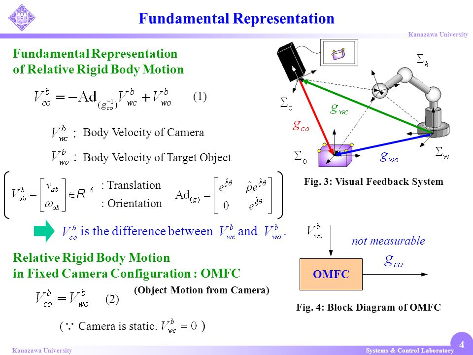 Fundamental Representation