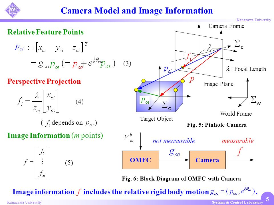 Camera Model and Image Information