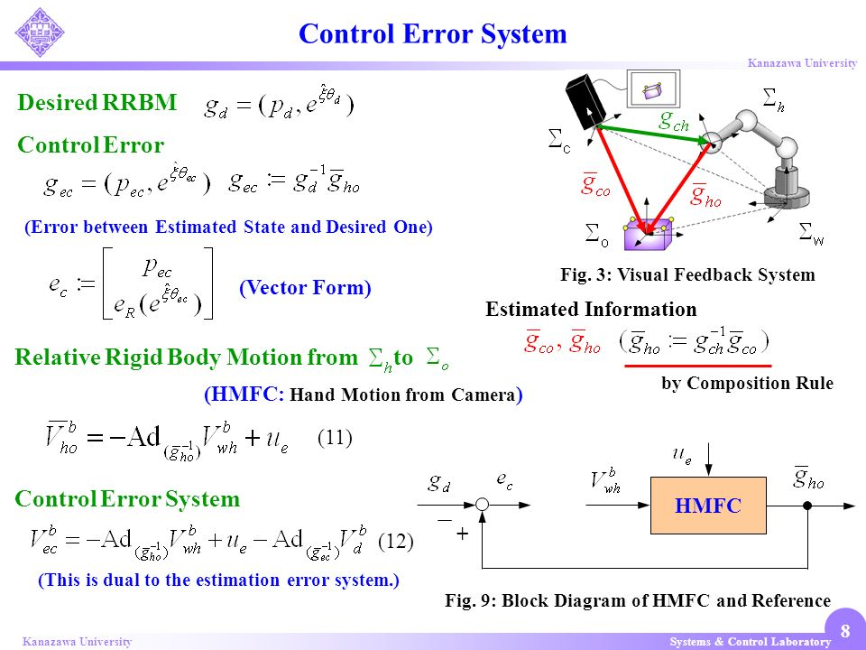 Control Error System Desired RRBM Control Error