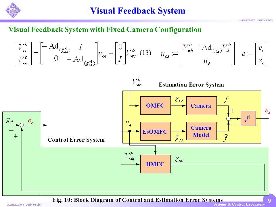 Visual Feedback System
