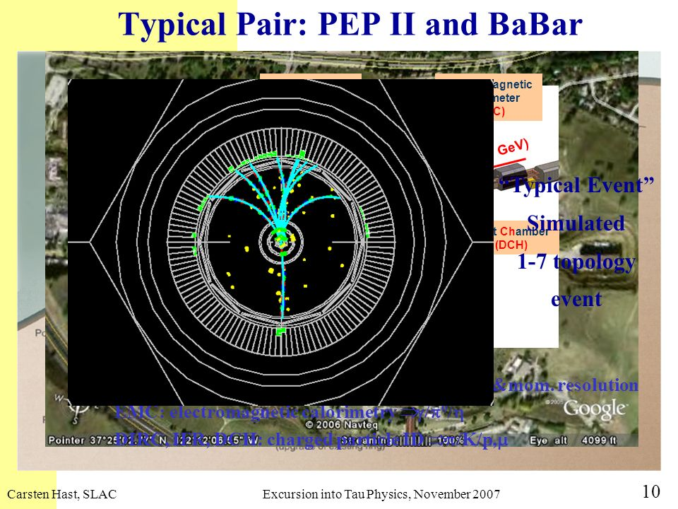 Typical Pair: PEP II and BaBar
