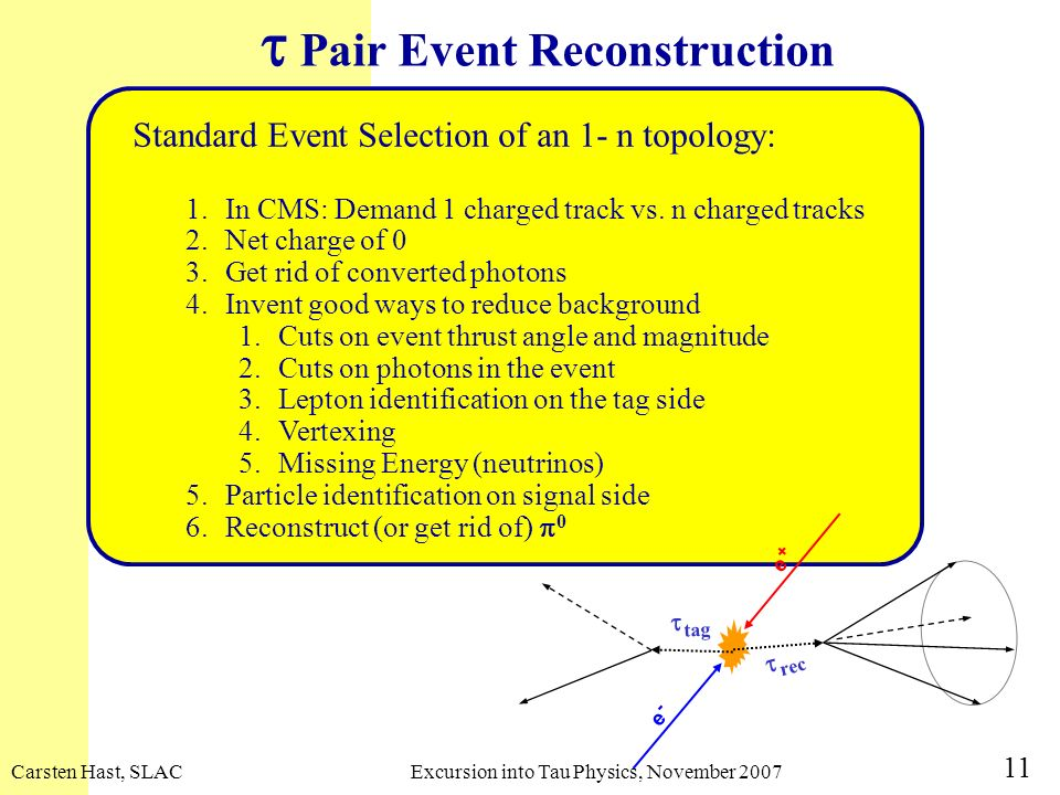 t Pair Event Reconstruction