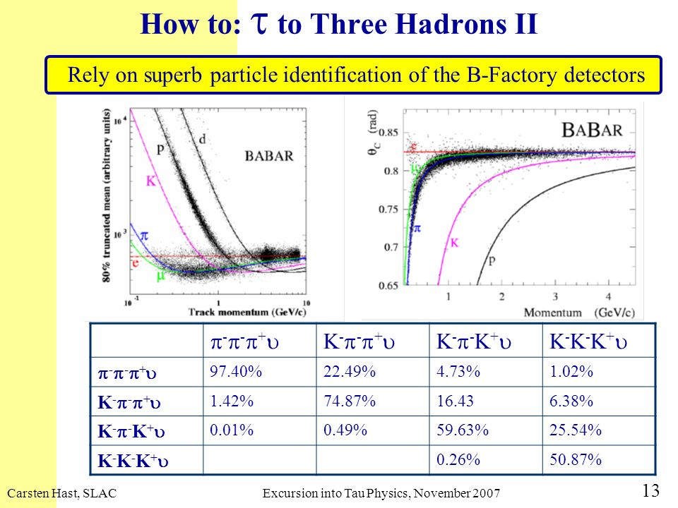 How to: t to Three Hadrons II