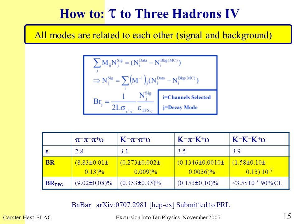 How to: t to Three Hadrons IV