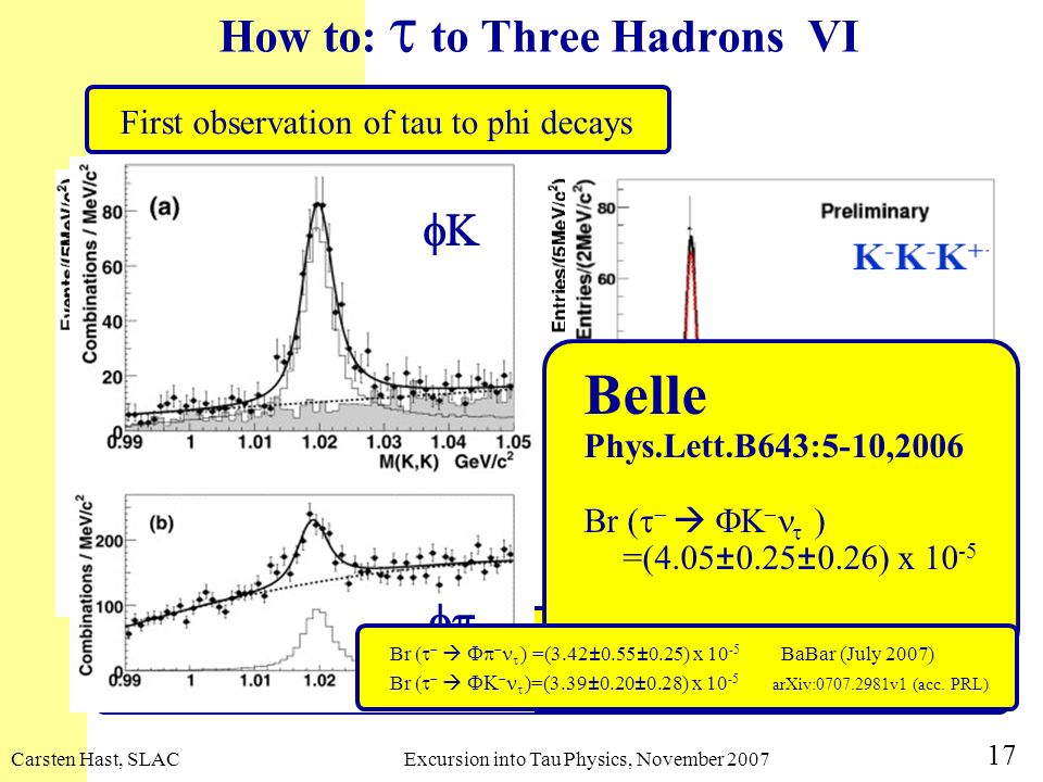 How to: t to Three Hadrons VI