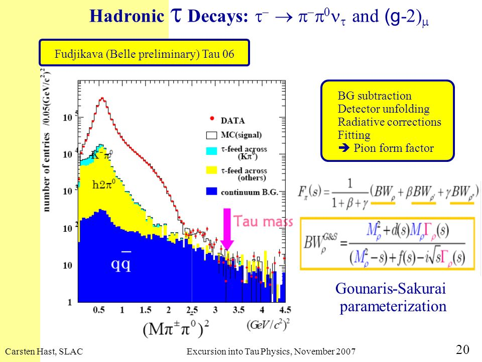 Hadronic t Decays: t-  p-p0nt and (g-2)m