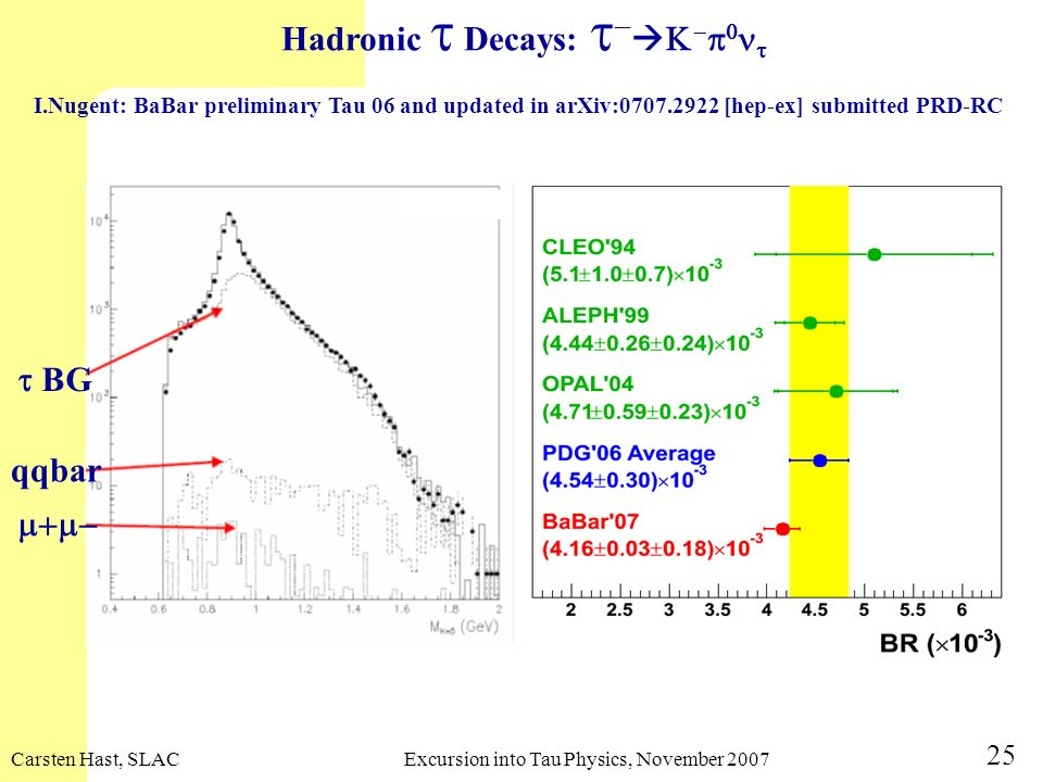 Hadronic t Decays: t-K-p0nt