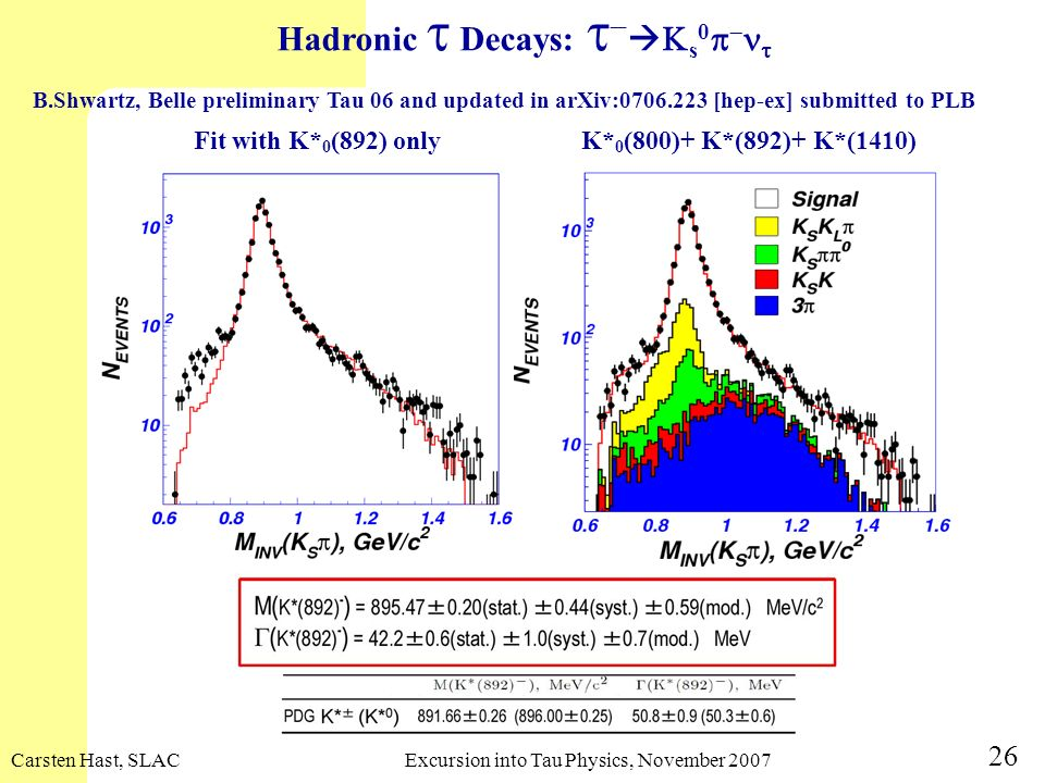 Hadronic t Decays: t-Ks0p-nt