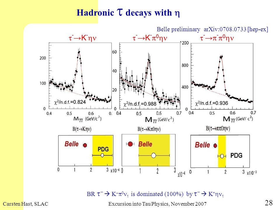 Hadronic t decays with h
