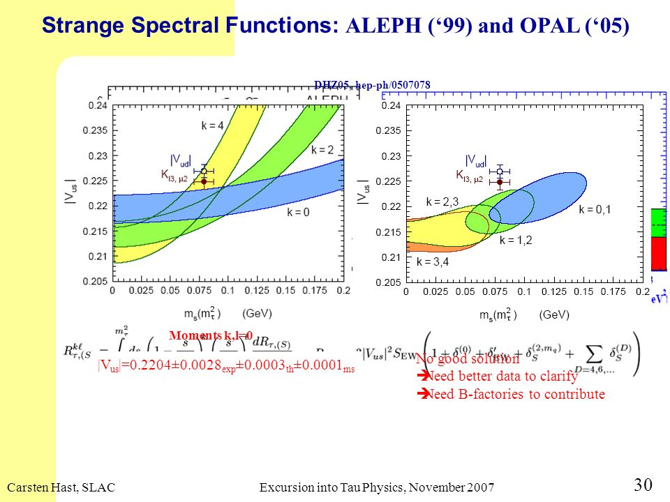 Strange Spectral Functions: ALEPH ('99) and OPAL ('05)