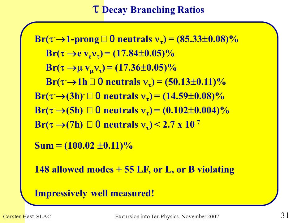 t Decay Branching Ratios