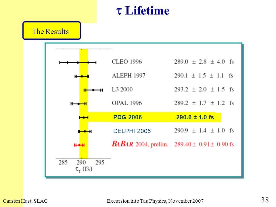 Excursion into Tau Physics, November 2007