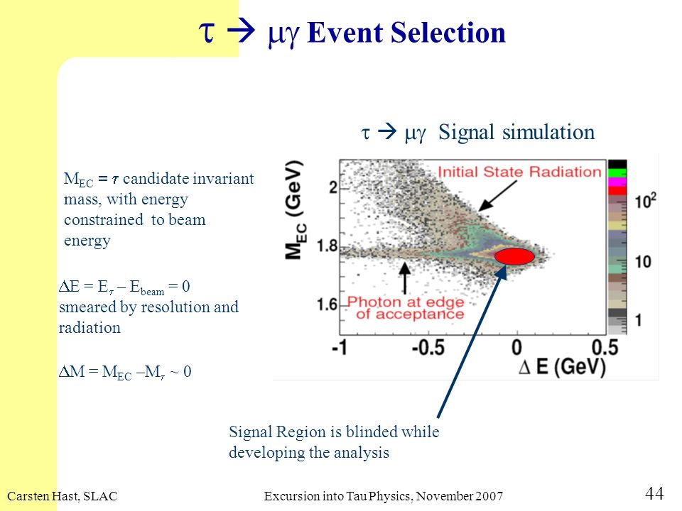 t  mg Event Selection t  mg Signal simulation