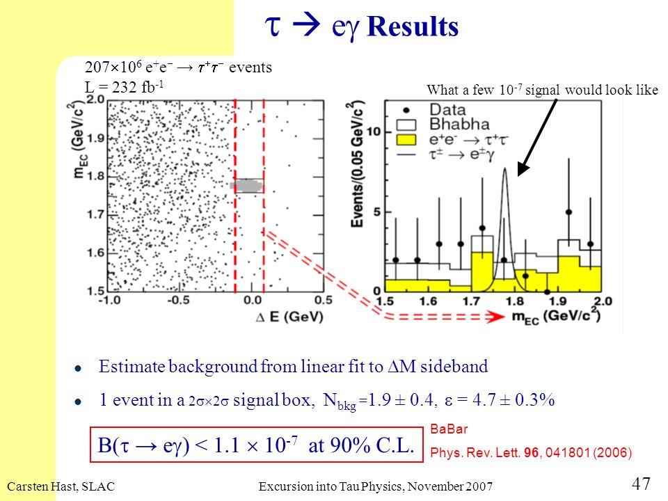 t  eg Results B(t → eg) < 1.1  10-7 at 90% C.L.