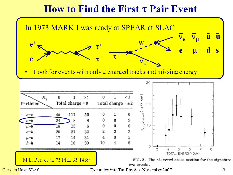 How to Find the First t Pair Event