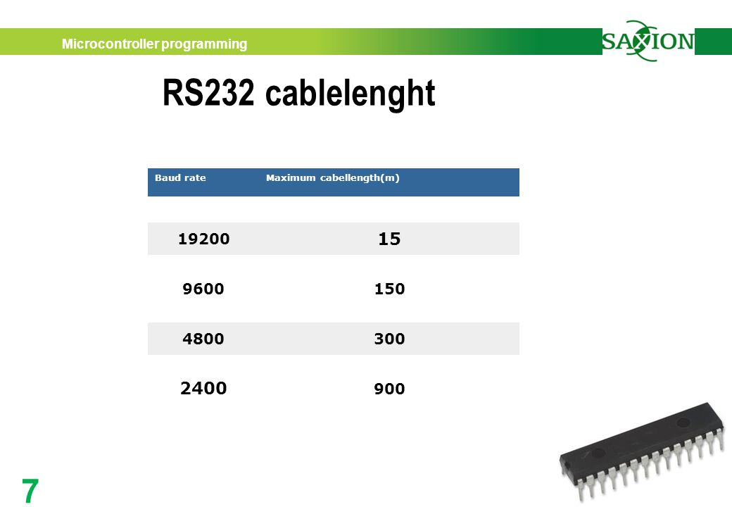 RS232 cablelenghtA practical approach