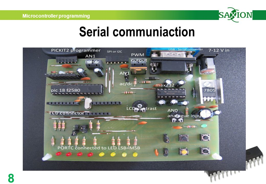 Serial communiaction A practical approach