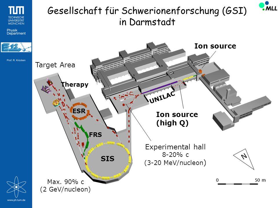 Gesellschaft für Schwerionenforschung (GSI) in Darmstadt
