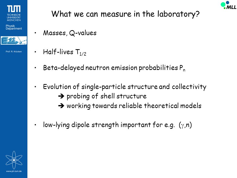 What we can measure in the laboratory