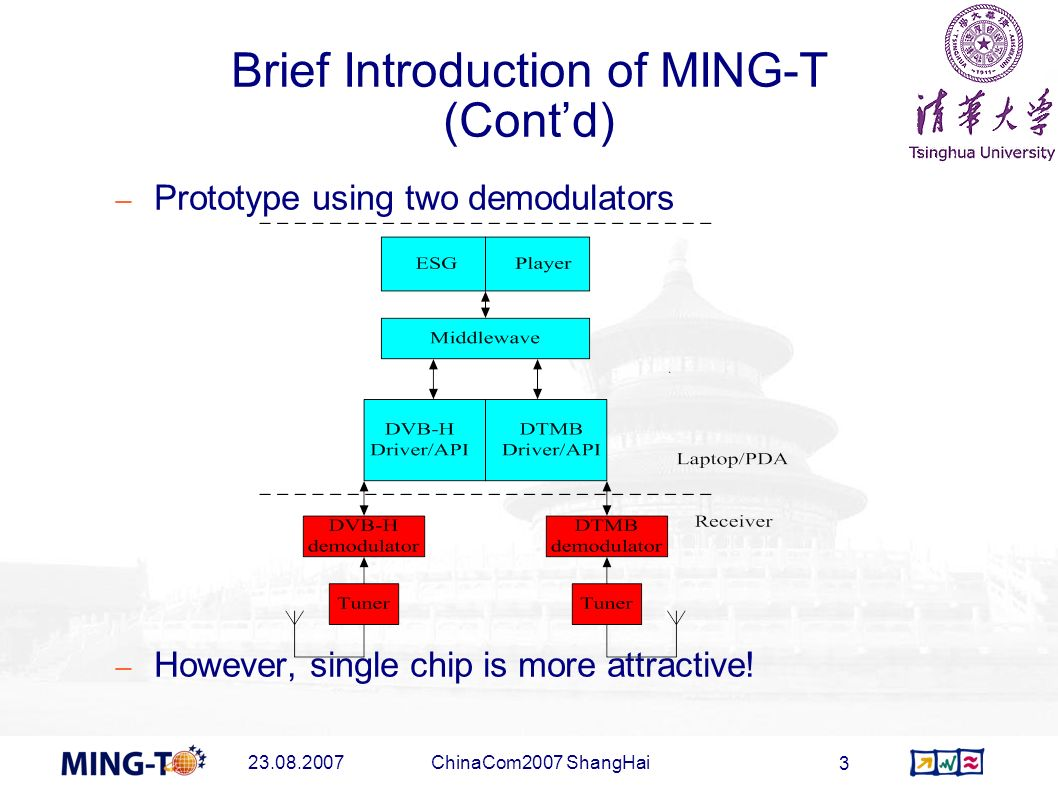 Brief Introduction of MING-T (Cont'd)