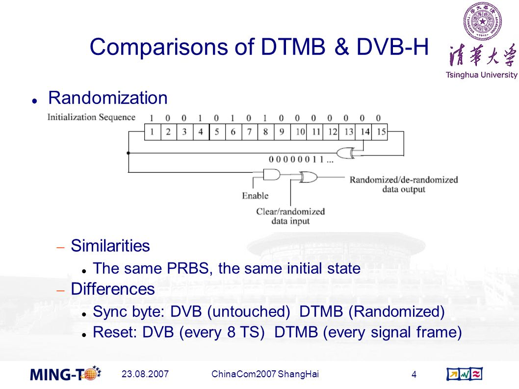 Comparisons of DTMB & DVB-H