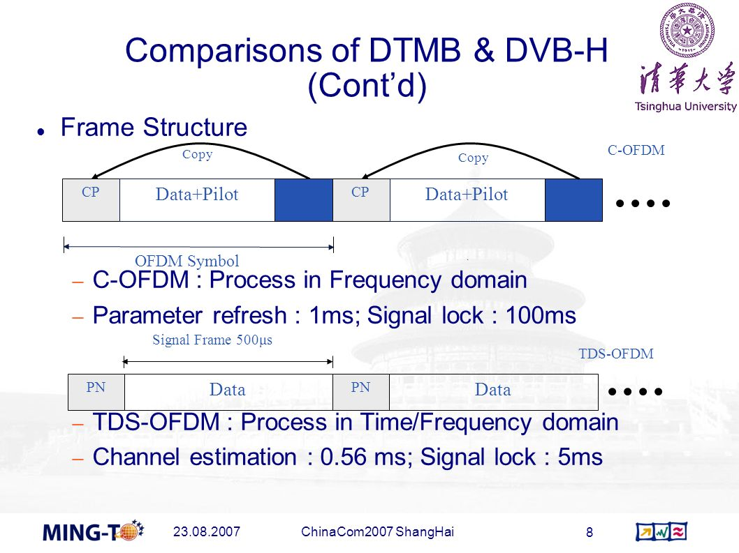 Comparisons of DTMB & DVB-H (Cont'd)