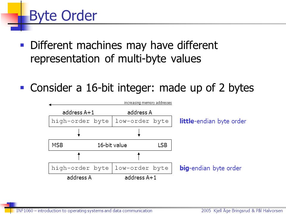 Byte Order Different machines may have different representation of multi-byte values. Consider a 16-bit integer: made up of 2 bytes.