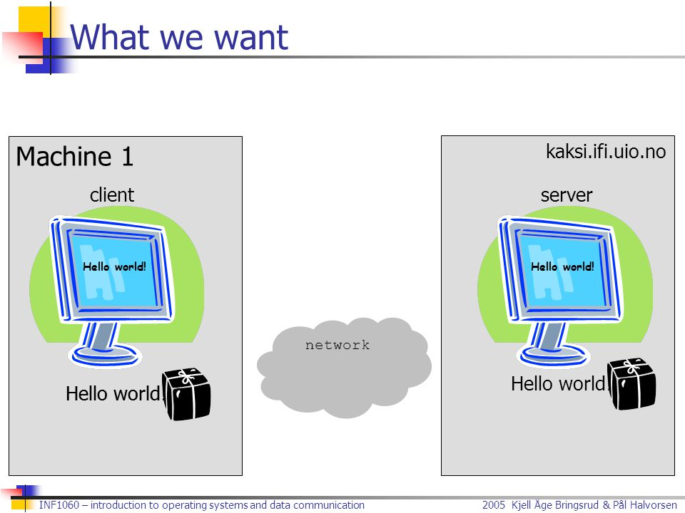 What we want Machine Machine 1 kaksi.ifi.uio.no client server