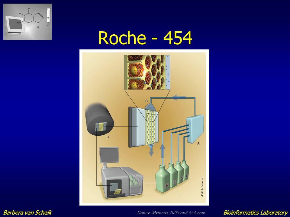 Roche - 454 Barbera van Schaik Bioinformatics Laboratory
