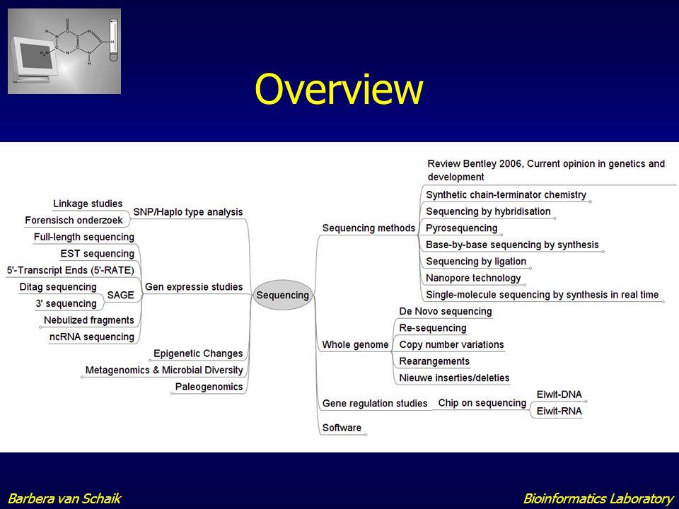 Overview Barbera van Schaik Bioinformatics Laboratory