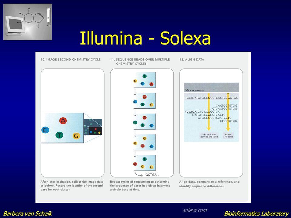 Illumina - Solexa Barbera van Schaik Bioinformatics Laboratory