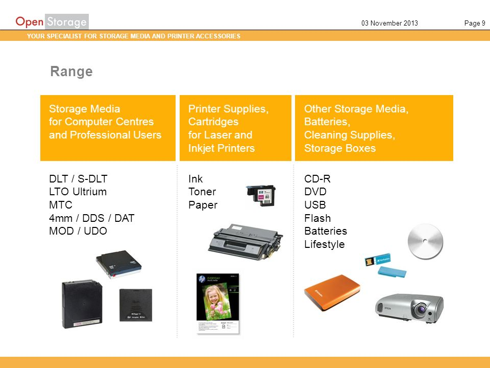 Range Storage Media for Computer Centres and Professional Users