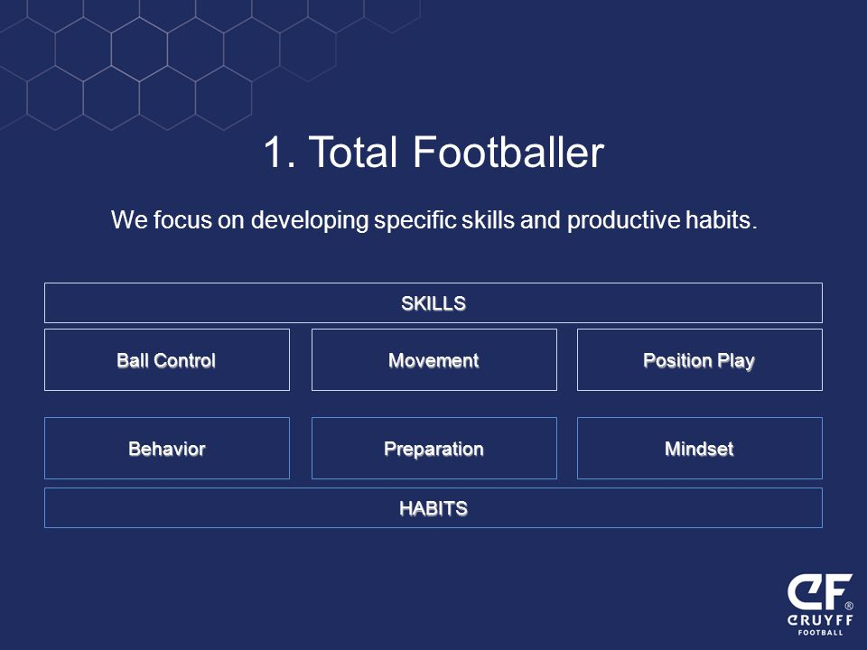 We focus on developing specific skills and productive habits.