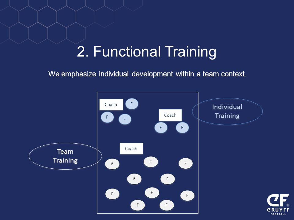 We emphasize individual development within a team context.