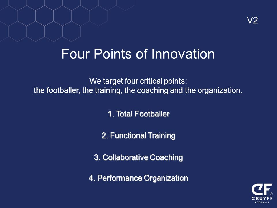 Four Points of Innovation