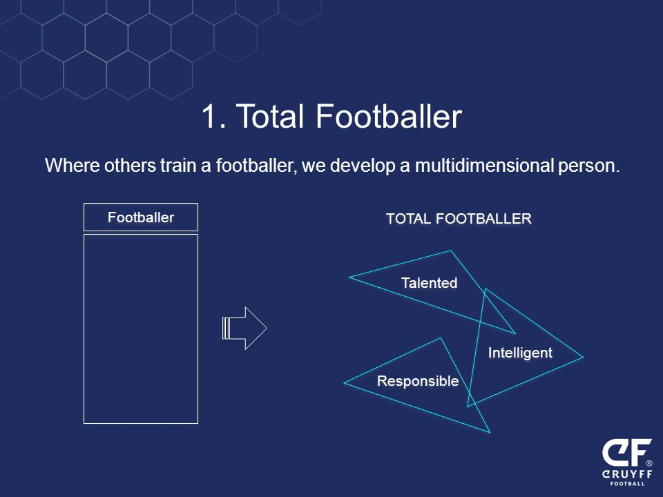 Where others train a footballer, we develop a multidimensional person.