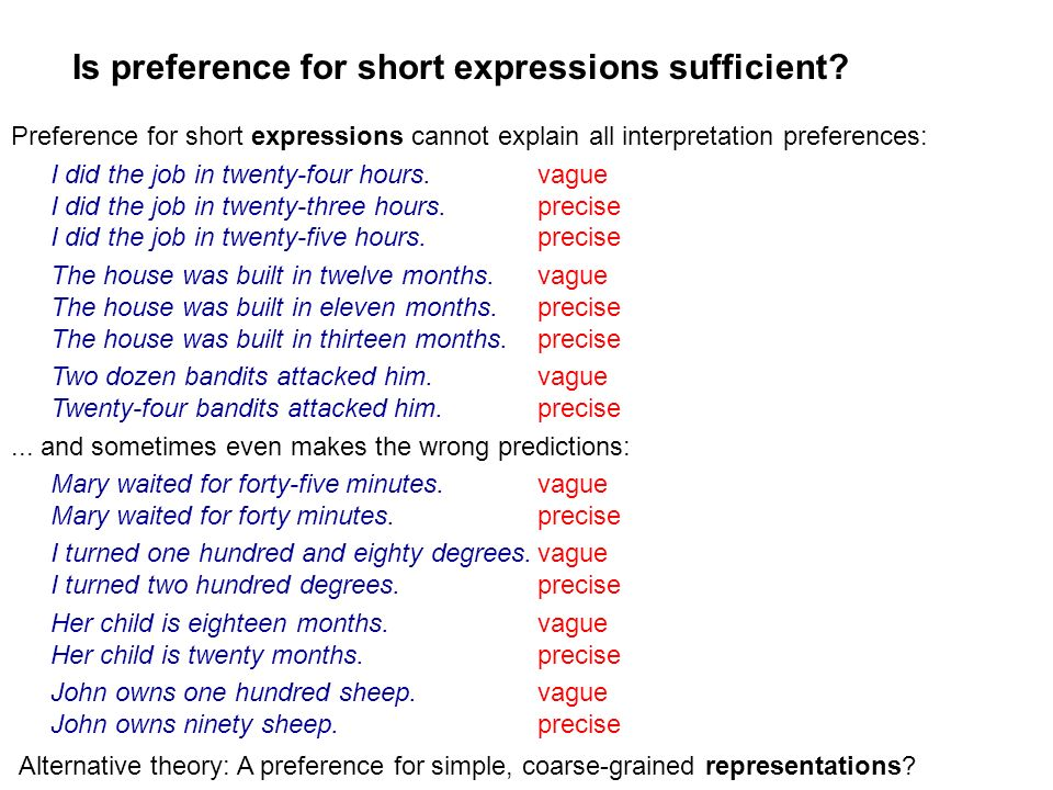 Is preference for short expressions sufficient