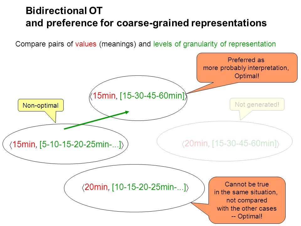 Bidirectional OT and preference for coarse-grained representations