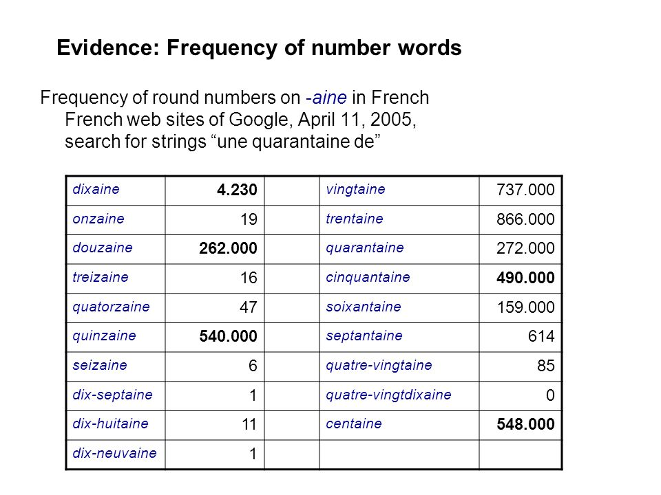 Evidence: Frequency of number words