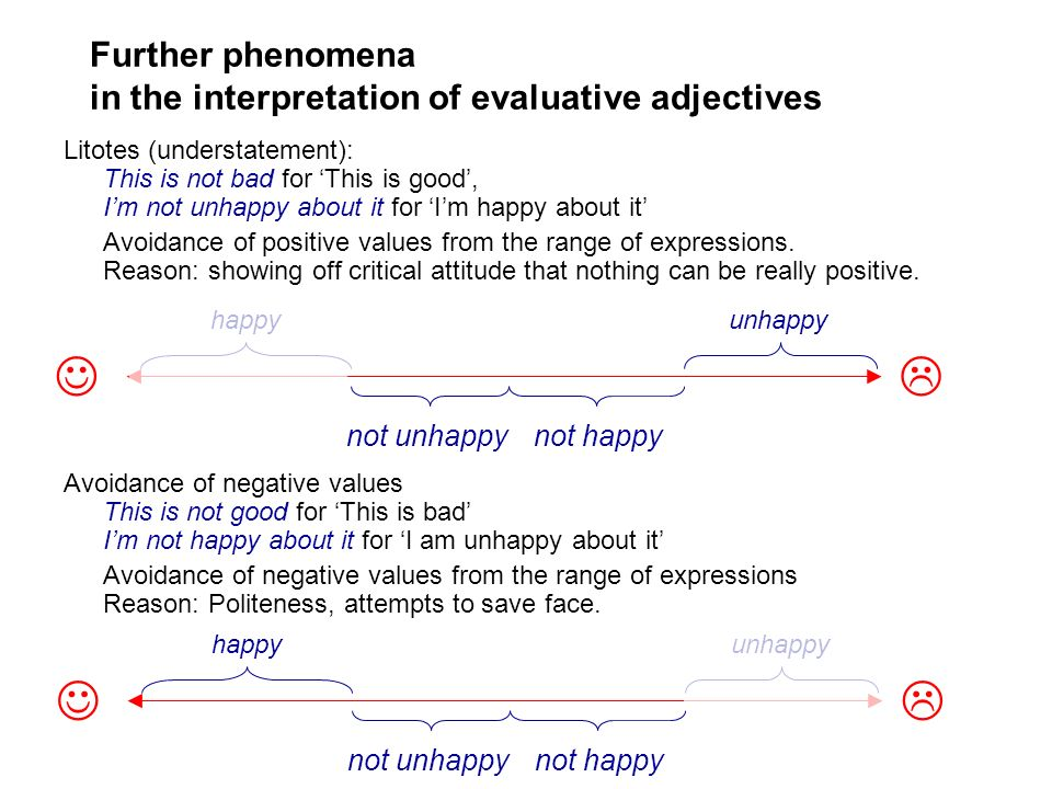Further phenomena in the interpretation of evaluative adjectives