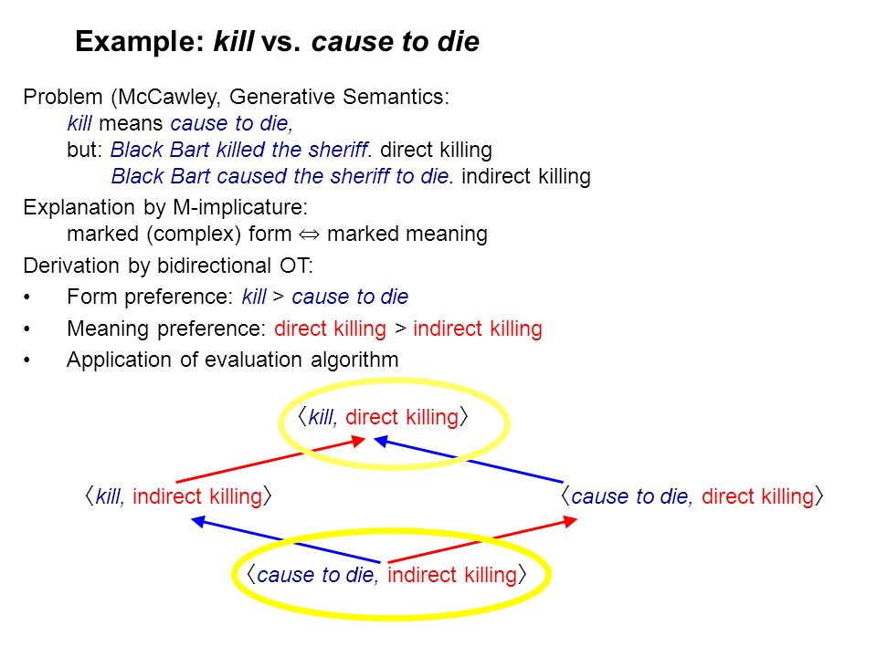 Example: kill vs. cause to die