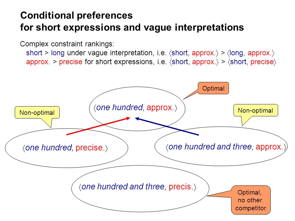 Conditional preferences for short expressions and vague interpretations