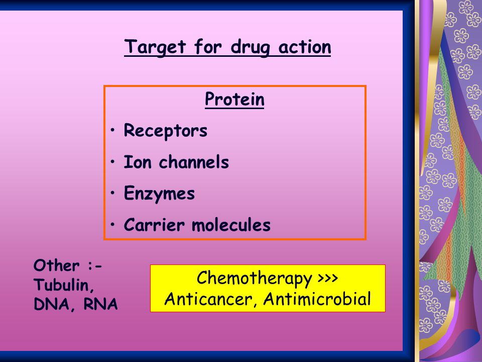 Chemotherapy >>> Anticancer, Antimicrobial