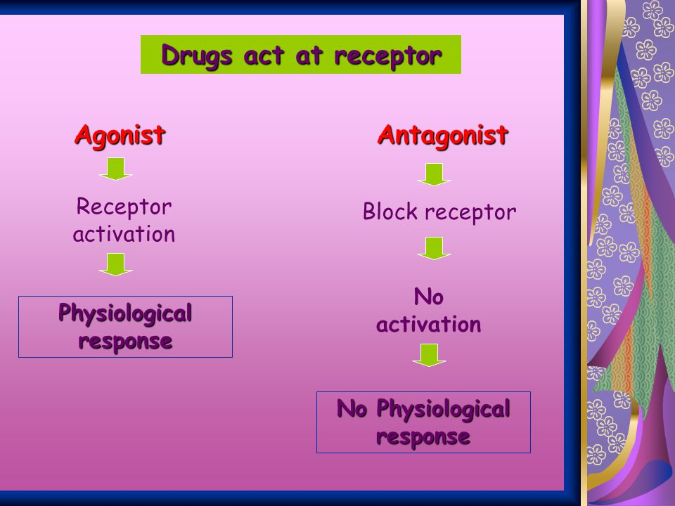 Physiological response No Physiological response