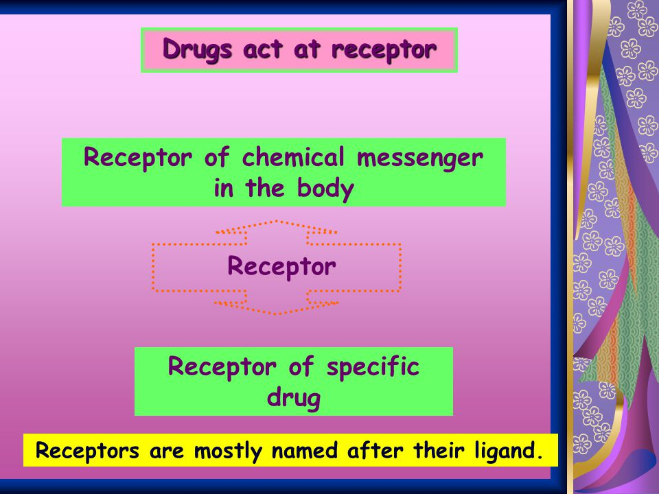 Receptor of chemical messenger in the body