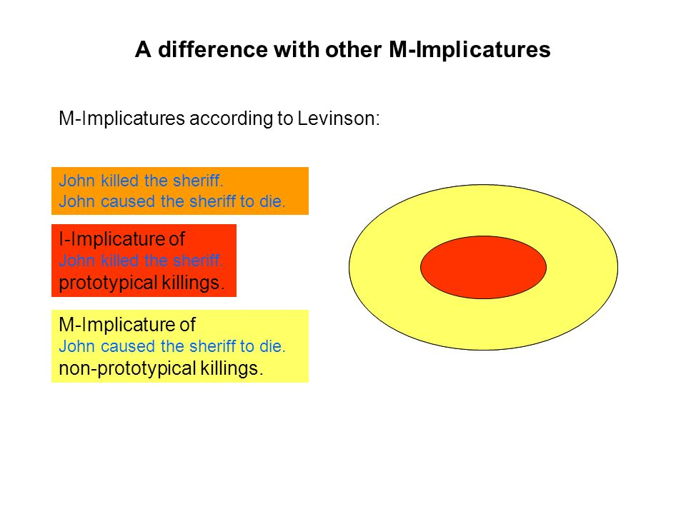 A difference with other M-Implicatures