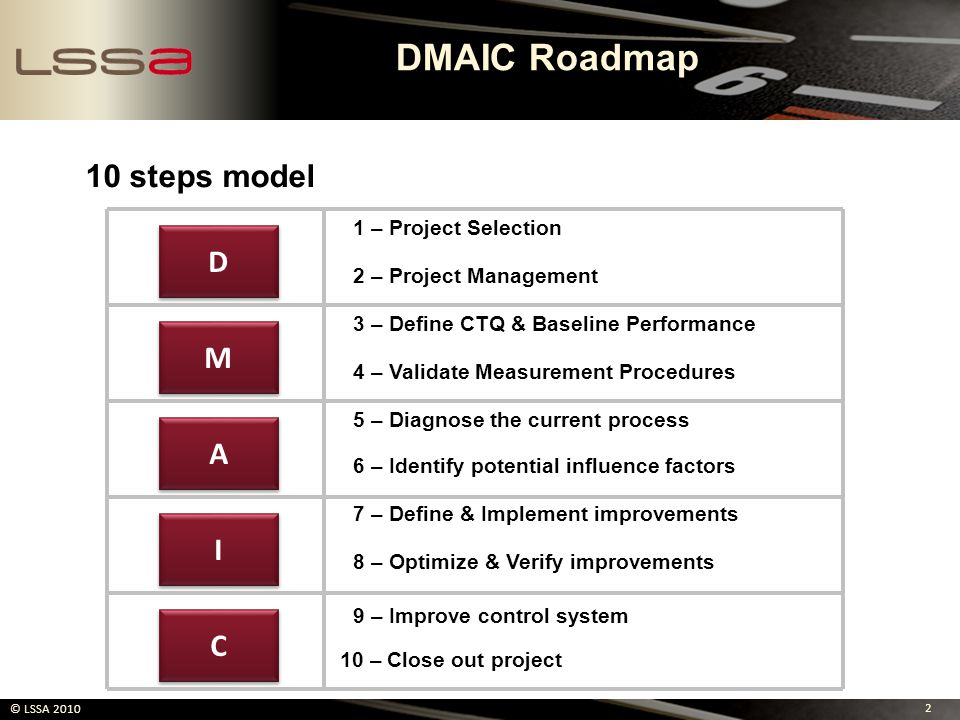 DMAIC Roadmap 10 steps model D M A I C 1 – Project Selection