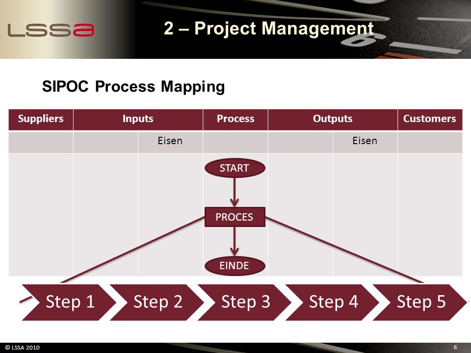 Step 1 Step 2 Step 3 Step 4 Step 5 2 – Project Management