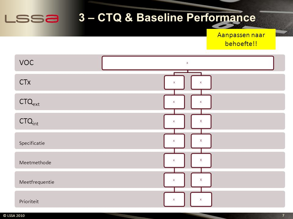 3 – CTQ & Baseline Performance