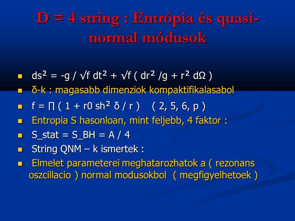 D = 4 string : Entrópia és quasi-normal módusok